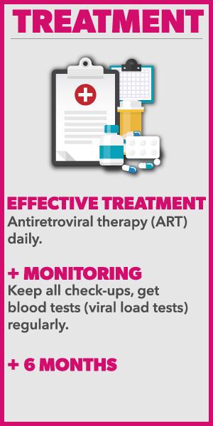 u=u, treatment, care, viral loads, hiv