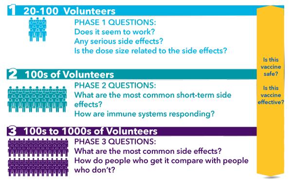 covid, questions, answers, vaccine, mrna