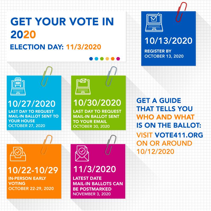 vote dates baltimore maryland